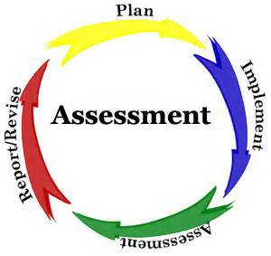 Research Accountability And Assessment - Research And
