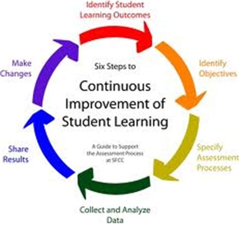 Research on Classroom Summative Assessment